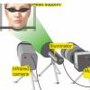 偏头痛可能是由血管反应性引起的