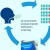 呼气测试设备可以帮助诊断早期帕金森氏病