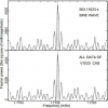 光度学研究为中间极性V1033 Cas的性能提供了更多信息