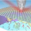 当固体和液体相遇时 纳米级细节