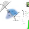 科学家开发了层析成像方法以可视化孤立电子的状态