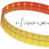物理学家提出了一种模拟宇宙演化的新方法