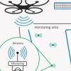 数学家提出了无线纳米传感网络的新设计