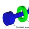 研究人员制造出世界上最快的分子穿梭机