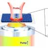研究揭示了钙钛矿薄膜中载流子的新时空动力学