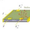 研究人员揭示了宽带隙拓扑绝缘子