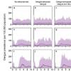 寨卡流行病可能会抑制拉丁美洲的登革热