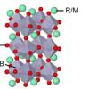 研究人员开发了与超快电子 电池等相关的新材料理论