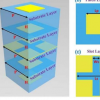 用于电磁束形成和扫描的宽带传输型编码超表面