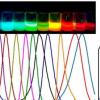 研究人员从钙钛矿中发现了由双光子泵浦的纳米激光