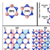 六方氮化硼中的终极一维电子通道