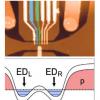 调入双层石墨烯双量子点以进行单电子控制