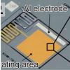 MEMS技术用于制造等离激元近红外光谱仪