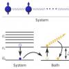 通过共鸣冷却初始化量子模拟器