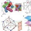 狄拉克半金属是拓扑不同相的临界状态