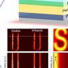 超快和宽带钙钛矿光电探测器用于大动态范围成像
