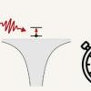 研究人员测量未结合电子中的单光子跃迁