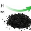 著名的Zelinsky工艺揭幕自促进的乙炔级联反应生成苯
