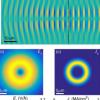 利用激光脉冲快速产生强磁场的新思路