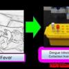 使用新的诊断程序快速检测登革热病毒