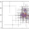 研究确定了最频繁出现的瞬变电磁波的爆发特性