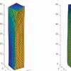 化学家编程液晶弹性体 只需使用光即可复制复杂的扭曲作用