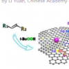 科学家提出新型双功能铁纳米复合催化剂