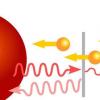 新的电子冷却技术可实现量子计算机的小型化