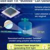 新型锡起泡刺激了集成芯片的发展