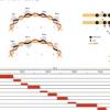 DNA链应该能够每立方毫米容纳大约1 EB的数据