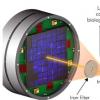 测试X射线激光如何精确地测量生物分子的内部运作