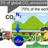 可持续为世界提供燃料 使用更少的能量合成氨