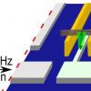 雷根斯堡大学的物理学家将大分子碳纳米管的振动耦合到微波腔中