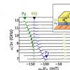 耦合磁性材料对量子应用显示出有趣的特性
