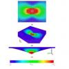 科学家们提出了一种有效的纳米材料建模的新方法