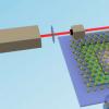 奇怪的效果增加了更小 更智能的光学滤波器的可能性