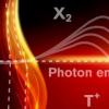 使用2-D半导体为纳米激光提供新的思路