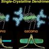 树状聚合物最终具备进入激光领域的能力