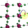 基于钙钛矿的LED的外部量子效率正在迅速提高