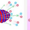下一代激光设备有望迎来相对论等离子体研究的新时代