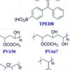 通过点击化学大规模制备基于聚合物的室温磷光