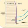 发现外来电子与电子的相互作用对于镍酸盐中的传导是不必要的