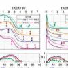 大连相干光源揭示了乙烷光化学中的新解离通道