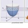 新观察到的现象可能导致新的量子装置