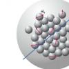 确定多核纳米粒子的有效磁矩