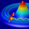 光学晶格是由光即电磁波构成的结构