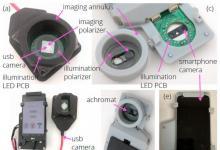 相机适配图像可检测黑色素瘤和非黑色素瘤