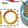 科学家使用铁氟龙管制造廉价 简单的二氧化硅颗粒合成反应器