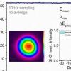 激光显示出最高的峰值功率和出色的稳定性