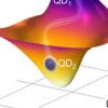 科学家创造了新设备 为量子技术开辟了道路
